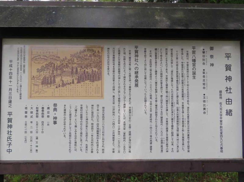平賀神社案内板
