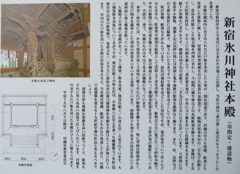 雀の森氷川神社案内板
