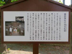 川岸町諏訪神社案内板